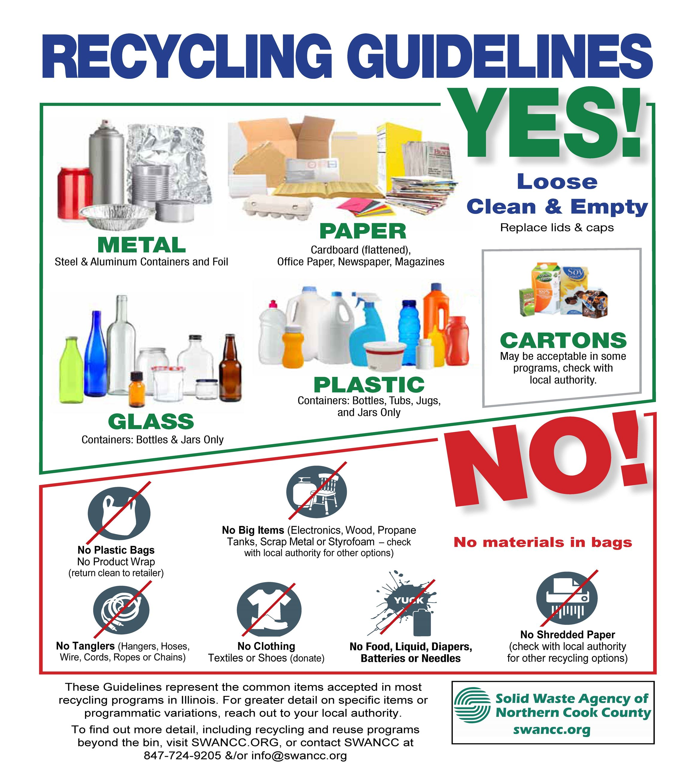 SWANCC Recycling Guidelines