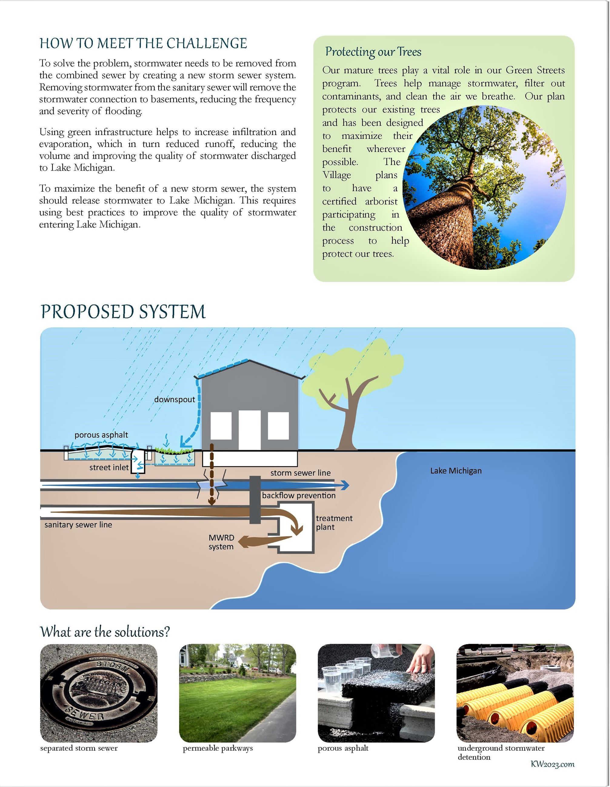 Kenilworth Green Inf Brochure_Final_updated Backflow_Page_3